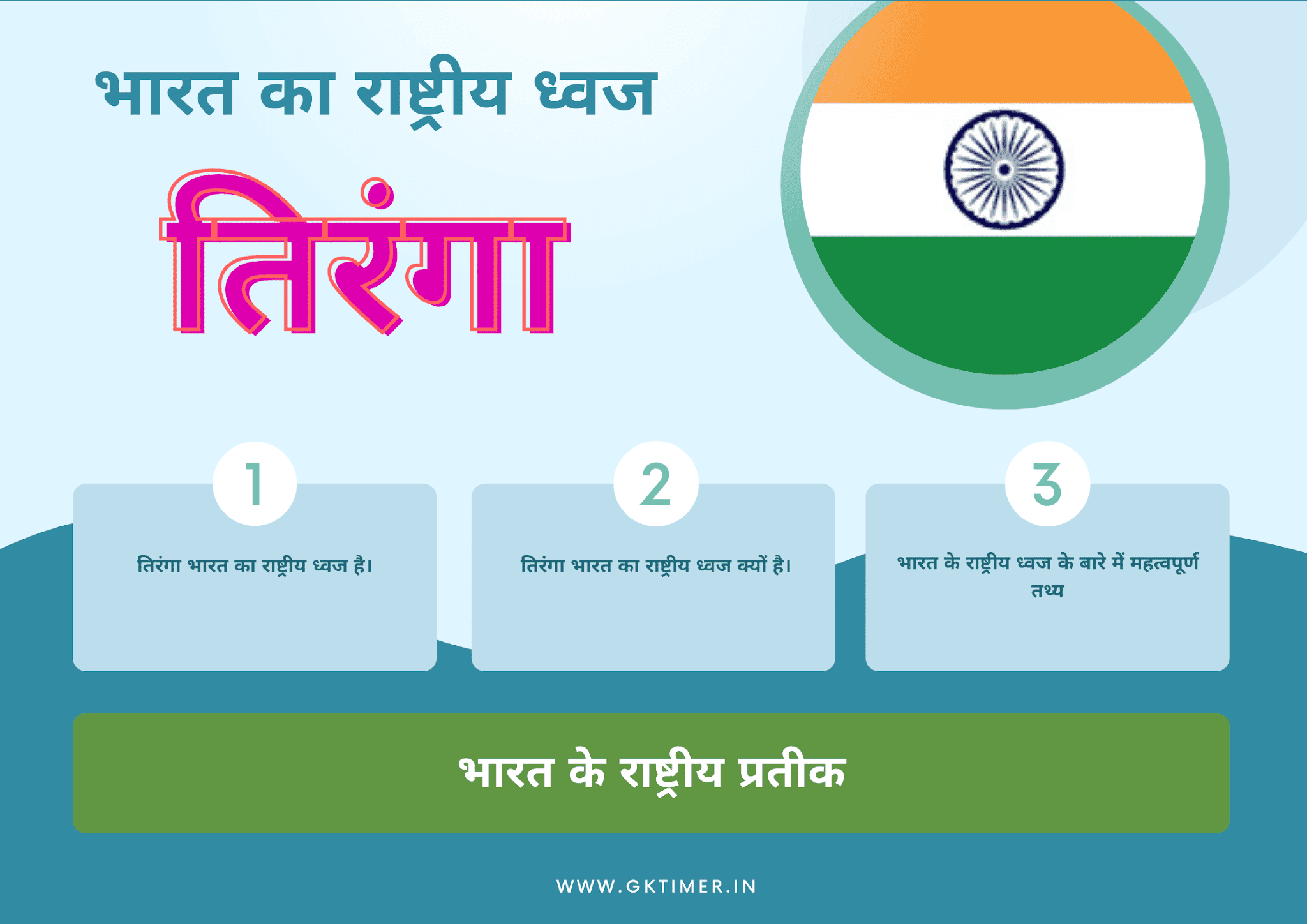 भारत का राष्ट्रीय ध्वज : तिरंगा | National Flag of India in Hindi