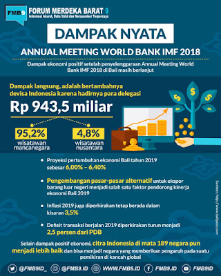 Dampak Ekonomi Annual Meeting World Bank IMF 2018