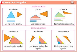 http://primerodecarlos.com/CUARTO_PRIMARIA/abril/unidad10/actividades/matematicas/aprende_clases_triangulos/visor.swf