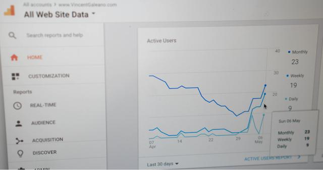 5 thông tin chi tiết hữu ích về SEO mà bạn có thể tìm hiểu từ Google Analytics
