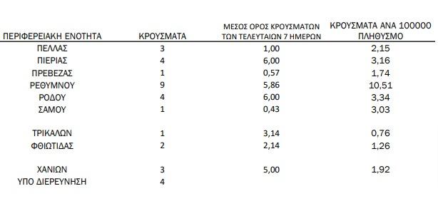 covid gr daily report 20210620 pdf%2B%25281%2529