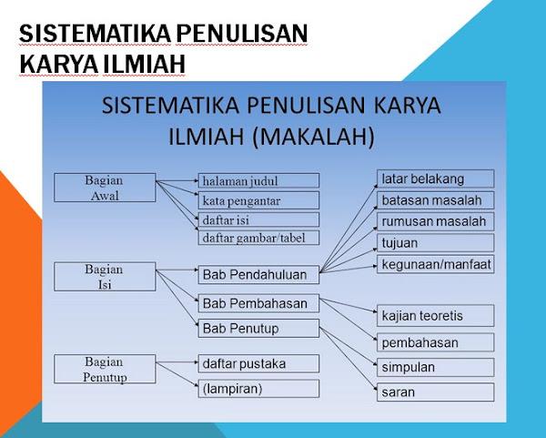 Sistematika KTI