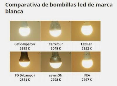 http://bombillasdebajoconsumo.blogspot.com.es/2014/10/informe-comparativa-de-bombillas-led-de.html