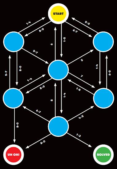 Xanadu clock puzzle (p. 31)
