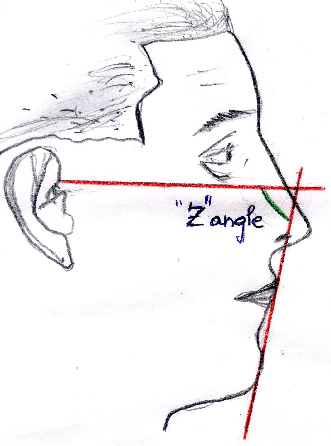 MCQ's in Facial Plastic & Reconstructive Surgery