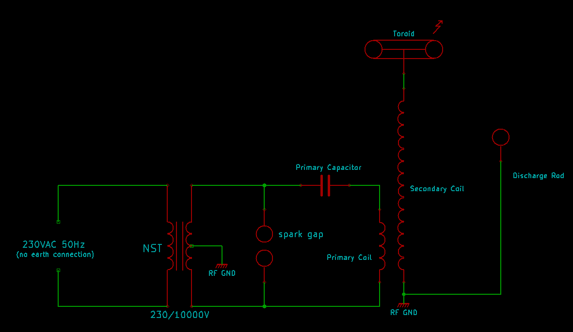 The Fragmentation Paradox Nst Spark Gap Tesla Coil Wiring Diagram One Of Them In Mains Supply To Avoid High Voltage Kickbacks From Reaching Your Houses Which Is Basically An Ac Filter