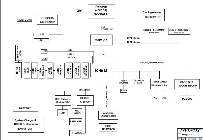 [Image: sistem+intel.png]
