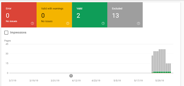 Google Search Console AKA Webmaster Update 2019