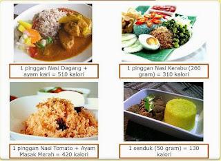 kalori; menu raya; tips makan sihat di hari raya; pengedar shaklee Kota kinabalu; kawal makan di hari raya; kekal sihat dan slim di hari raya