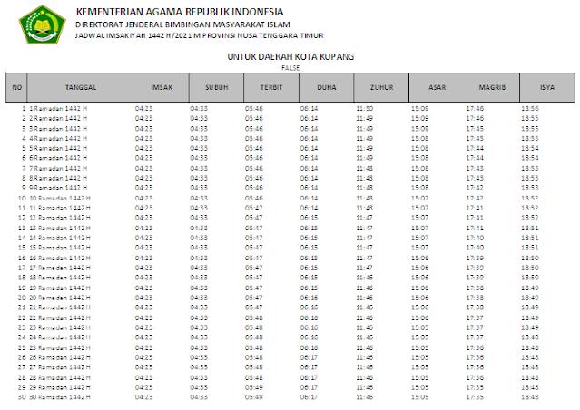 Jadwal Imsakiyah Ramadhan 1442 H Kota Kupang, Provinsi Nusa Tenggara Timur
