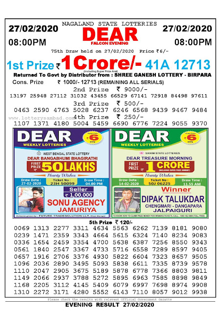 Nagaland State 27-02-2020  Lottery Sambad Result 800 PM