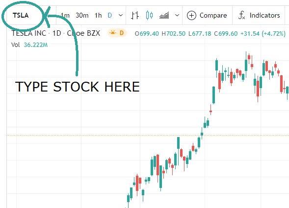 Stocks Chart Demo