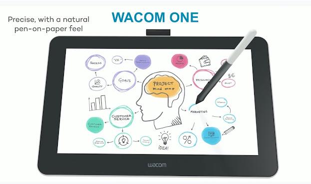 Wacom One with mind map image