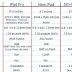 아이패드6세대 와 아이패드 프로 비교