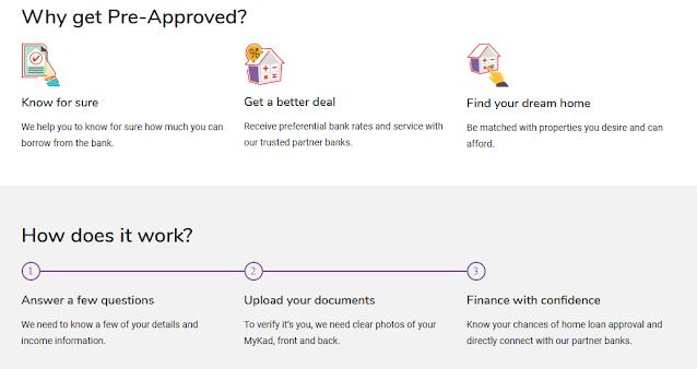 Loan Pre-approval workflow