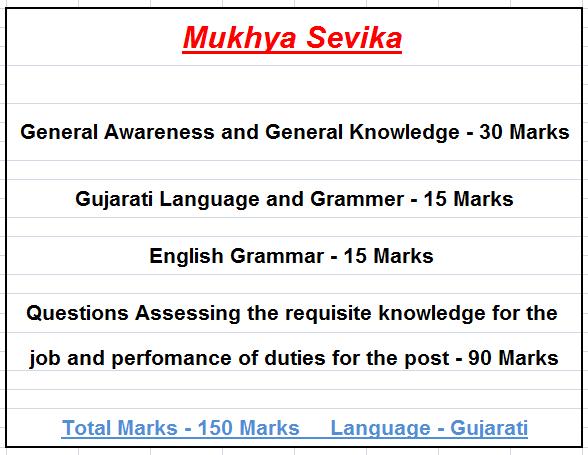 GPSSB Mukhya Sevika exam syllabus