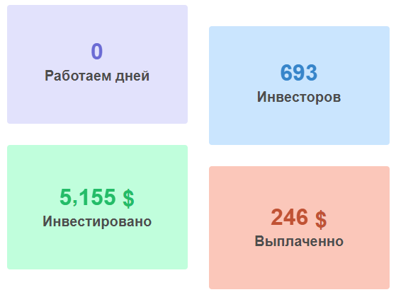 arevada.net обзор