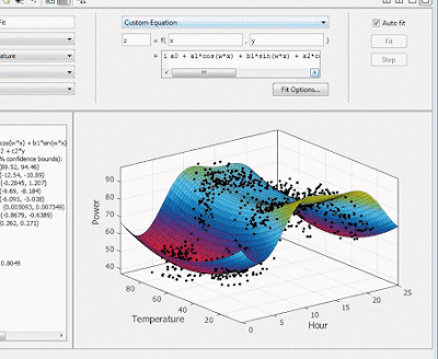 Matlab for mac download free | mathworks | Free Download Softwares and Apps for Mac and iPhone