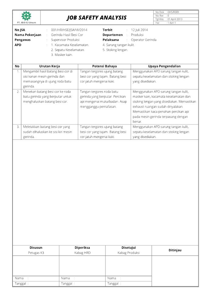 Contoh Job Safety Analysis (JSA)