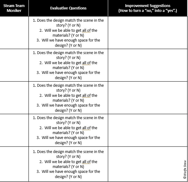 Use this form to evaluate other team's obstacle course designs.  Included in the download are differentiated variations for your 4th, 5th, or 6th grade learner.
