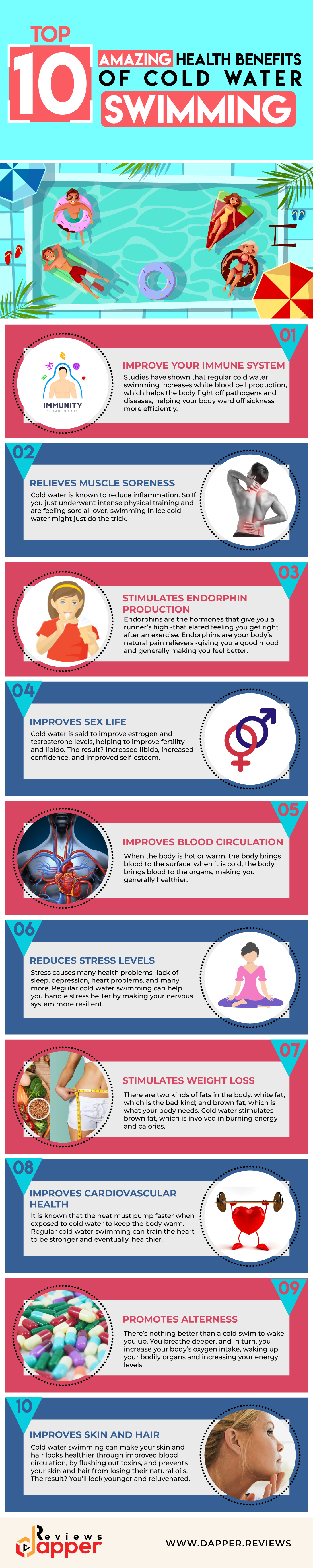 Top 10 Amazing Health Benefits of Cold Water Swimming #infographic