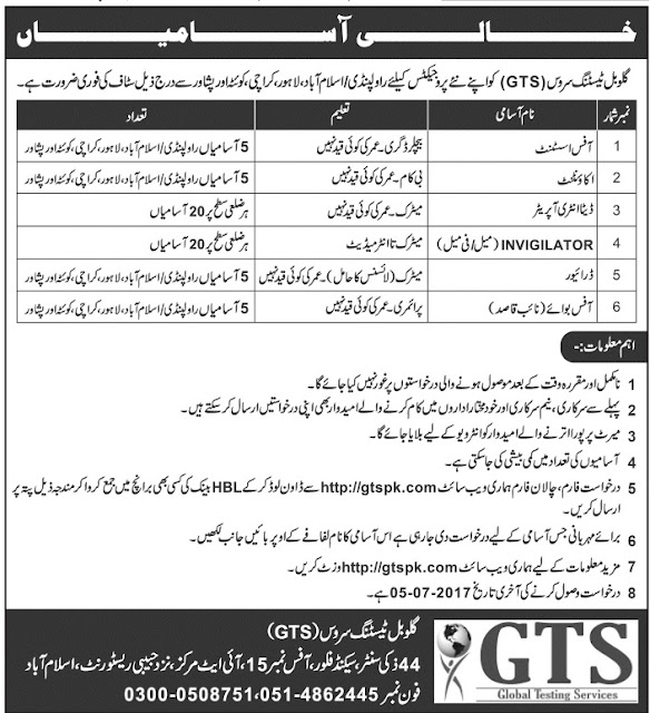 1500+ Invigilators, Accounts, DEO and Admin Jobs in Global Testing Service Pakistan GTS Jobs in All District of Pakistan