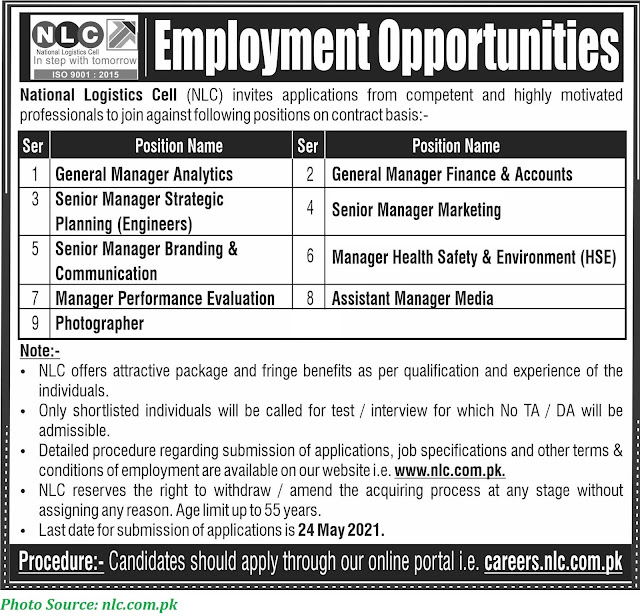 NLC Jobs 2021 - Latest Jobs in National Logistics Cell May 2021 Apply Online