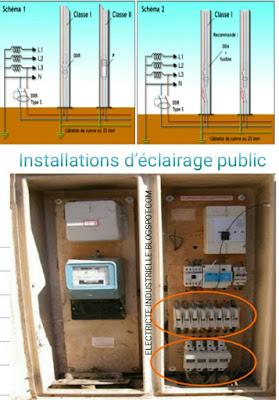 Liver Installations d'éclairage public PDF