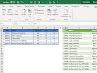 Unpivot Columns, Mengubah Data Kolom Menjadi Baris di Excel
