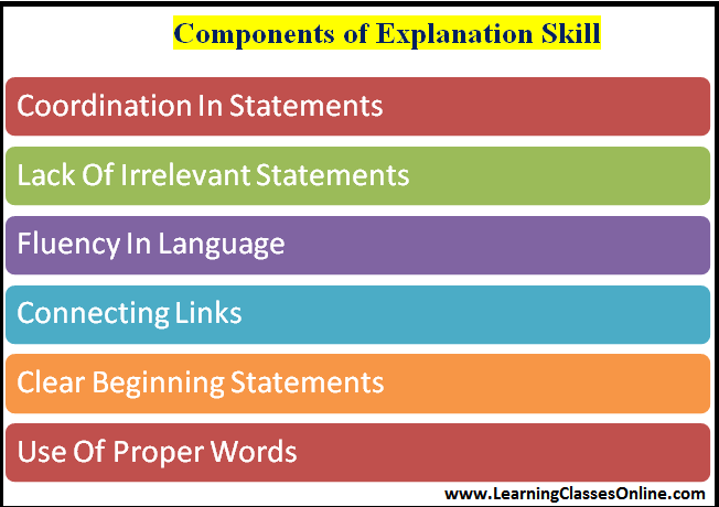 micro teaching skill of explanation, explanation skill, what is skill of explanation, meaning of explanation skill, components of skill of explanation in microteaching, skill of explanation pdf notes for b.ed students in english free download pdf