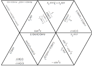 Trig Identities Activity ~ TenTors Math Teacher Resources
