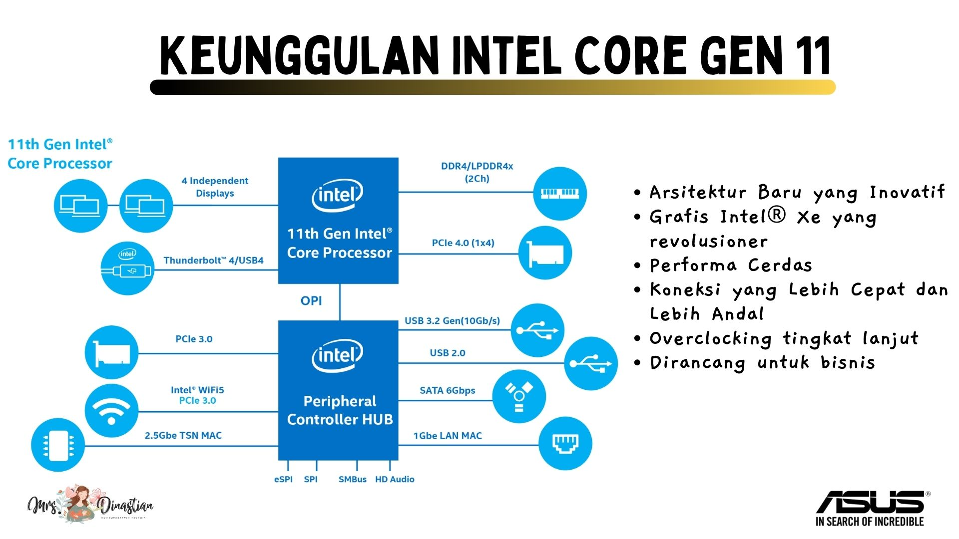 Keunggulan Intel Core Gen 11