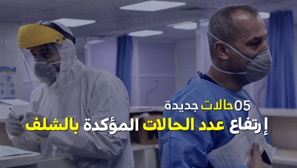 تسجيل 05 إصابات جديدة بفيروس كورونا بالشلف