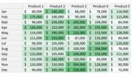 6 Funzioni Excel più utili per filtrare i dati e  vedere grafici