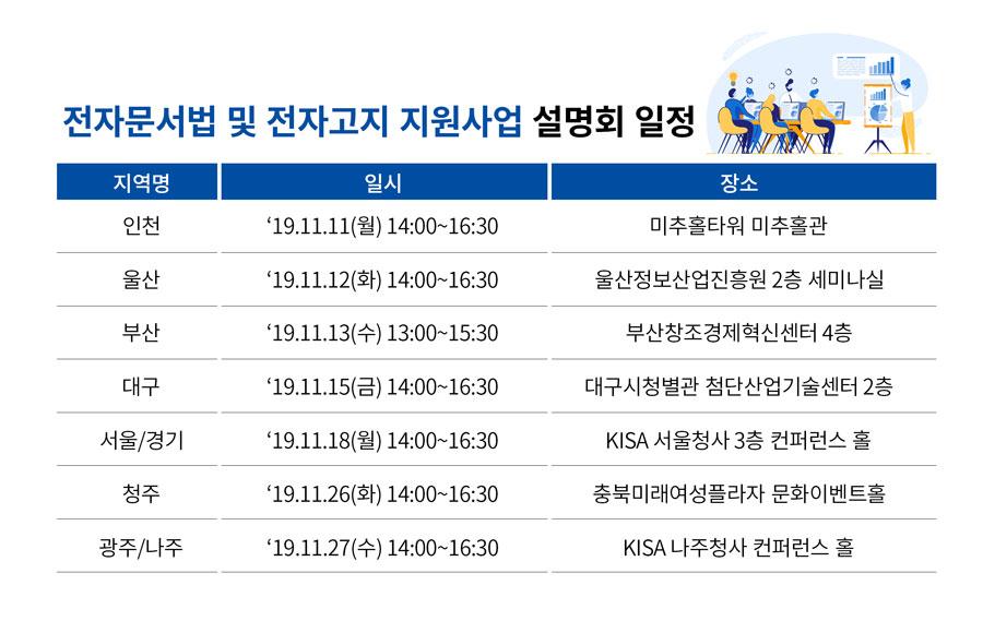 한국인터넷진흥원, '전자문서법 및 전자고지 지원사업' 대한 설명회 개최