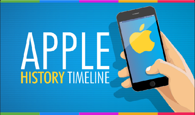 The Rise of Apple Inc. Through the Years #Infographic