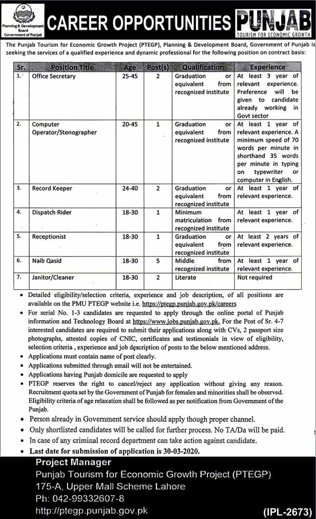 Punjab Tourism Latest Jobs March 2020