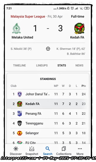 Kedah Darul Aman FC, which is ranked 2nd in the Malaysian Super League, is 1 point away from the league leader, JDT.