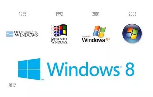 Jenis Jenis Sistem Operasi
