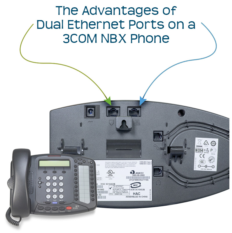 dual ethernet ports on 3com nbx phone