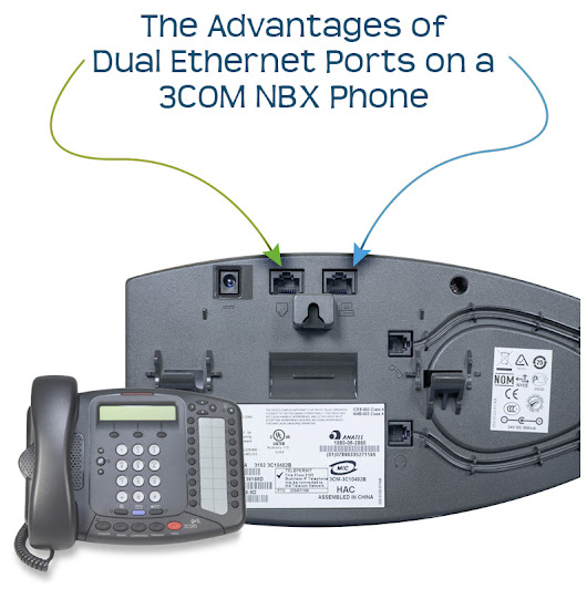The Advantages of Dual Ethernet Ports on a 3COM NBX Phone