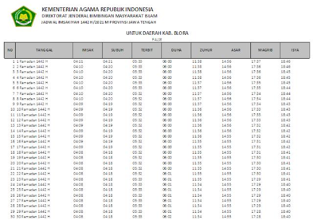 Jadwal Imsakiyah Ramadhan 1442 H Kabupaten Blora, Provinsi Jawa Tengah