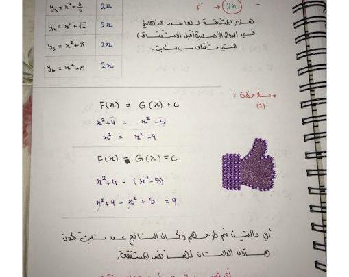 حلول و شرح الوحدة الخامسة الدوال الأصلية رياضيات صف ثاني عشر متقدم فصل ثاني