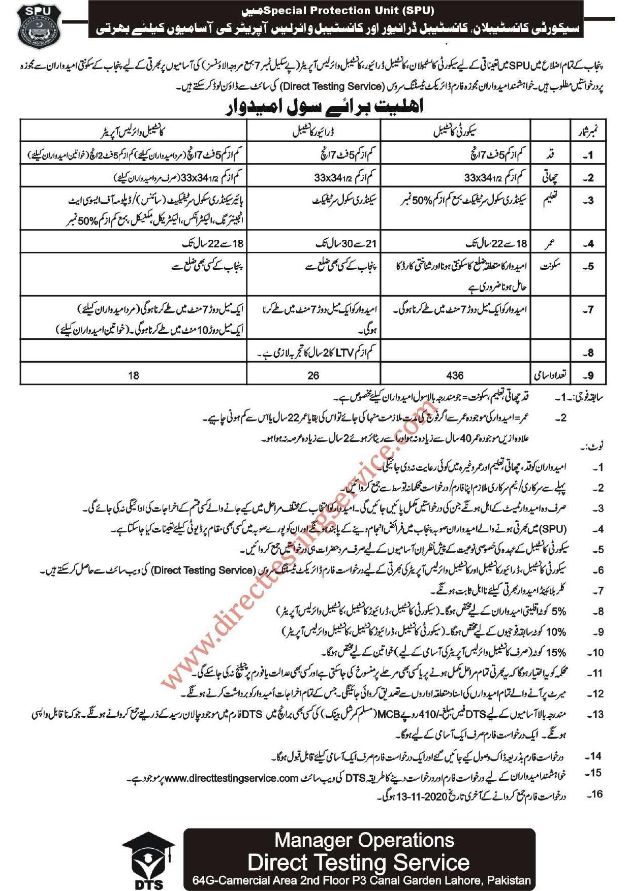 SPU Punjab Police Jobs 2020