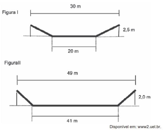 ENEM 2009: A vazão do rio Tietê, em São Paulo, constitui preocupação constante nos períodos chuvosos. Em alguns trechos, são construídas canaletas para controlar o fluxo de água. Uma dessas canaletas, cujo corte vertical determina a forma de um trapézio isósceles, tem as medidas especificadas na figura I.