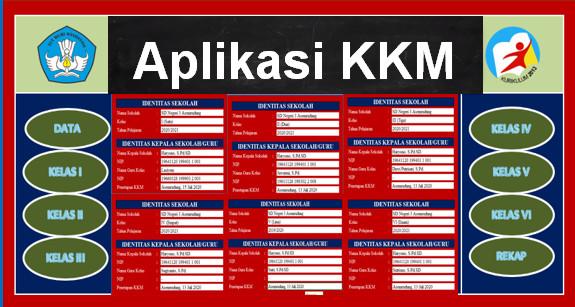 Aplikasi KKM K2013 Kelas 1,2,3,4,5,6 Format Excel