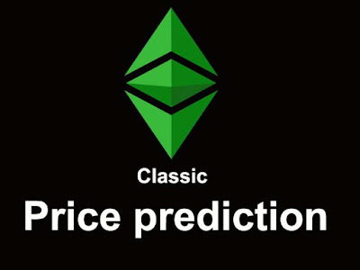 Ethereum Classic ETC Price Prediction for 2020 and beyond