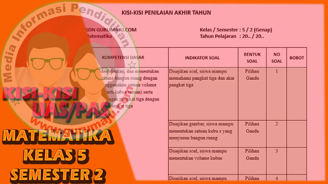 Kisi-Kisi Soal UAS / PAS Matematika Kelas 5 Semester 2 K13 Revisi