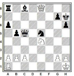 Posición de la partida Gill - Dobozs (Correspondencia, 1973)