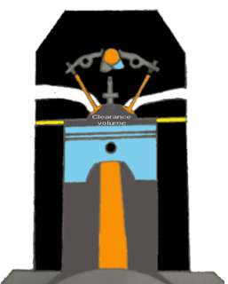 Gambar compression enjin motor